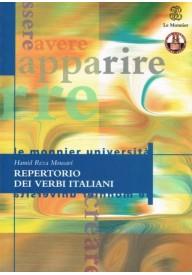 Repertorio dei verbi italiani